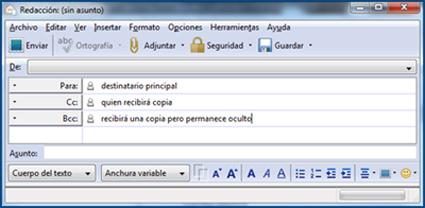 Campos Para, CCO y CCO en Guía de seguridad en el correo electrónico en Formación y Ciberseguridad